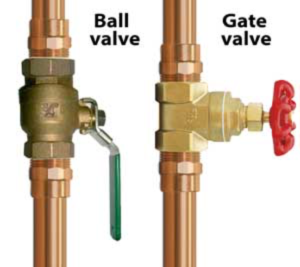 Photo of a ball valve and gate valve, common main water shut off valves