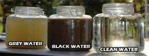 Jars of water that show the categories of water damage: clean water, grey water and black water